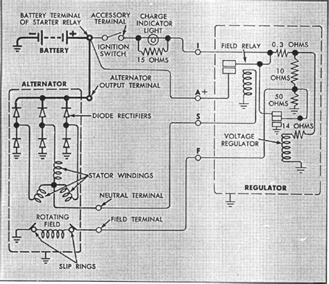 Chevy Alternator Wiring Diagram The