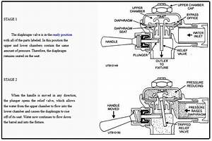 Sloan Flushometer Parts Diagram