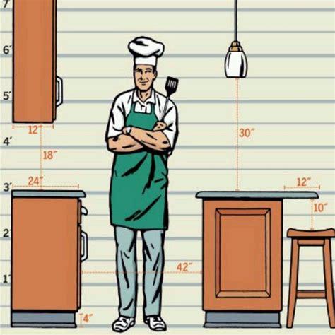 standard height for kitchen island standard kitchen dimensions via toh neufert 8311