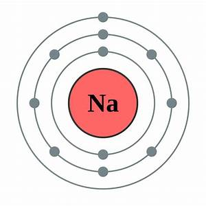 File Electron Shell 011 Sodium - No Label Svg