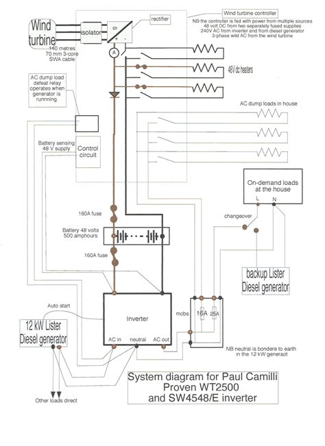 Electrical Wiring Diagrams Generator Fuse Box