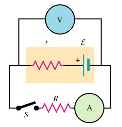 Electric Circuits Internal Resistance Cell
