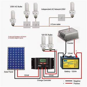 Sans Power  Panel Surya    Solar Panel Sharp