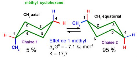 conformation chaise 2 3 dimethyl cyclohexane related keywords 2 3 dimethyl