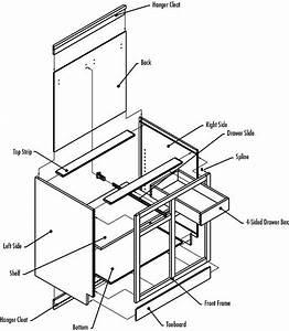 Parts  Parts Cabinet
