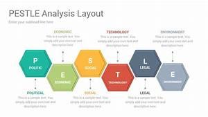 Pestle Analysis Diagrams Powerpoint Presentation Template