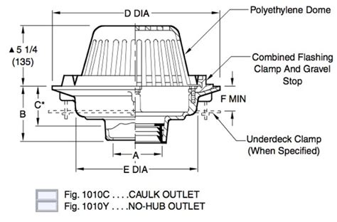 Wade Floor Drain Extension by Smith 1010 Roof Drain Specs Options