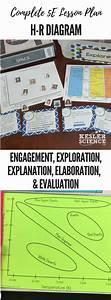 Hertzsprung Russell Diagram Worksheet Middle School