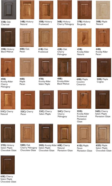 cabinet wood types and costs types of woods for cabinets axiomseducation com