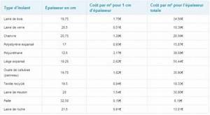 Plomberie Pour Les Nuls : tarif horaire plombier parisien saint quentin tarif ~ Melissatoandfro.com Idées de Décoration
