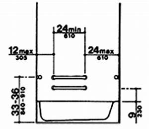 Ada bathtub grab bars handicap showers for Ada requirements for bathroom grab bars