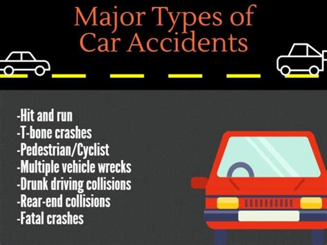 Most Dangerous Types Of Car Accidents