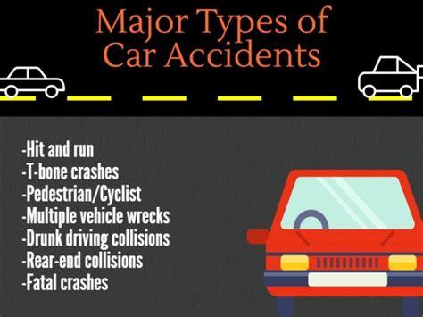 Denver Car Accident Lawyers