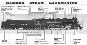 Richard Leonard U0026 39 S Steam Locomotive Archive