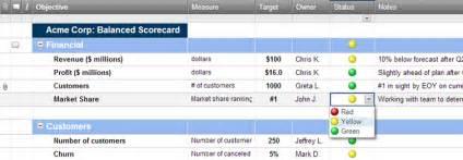 Free Data Sheet Template Balanced Scorecard Dashboard Template Smartsheet