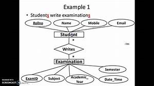 Er Diagram Examples In Dbms