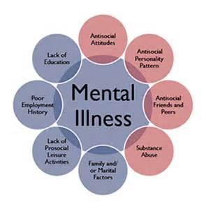 Mental Health – CSG Justice Center Mental Health and Behavior