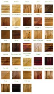 types of wood floor finishes materials richards hardwood floors richards hardwood floors