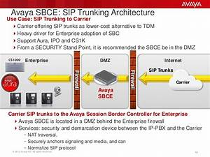Avaya Session Border Controller  Sbc