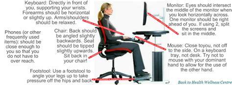 workstation ergonomics  checklist   health