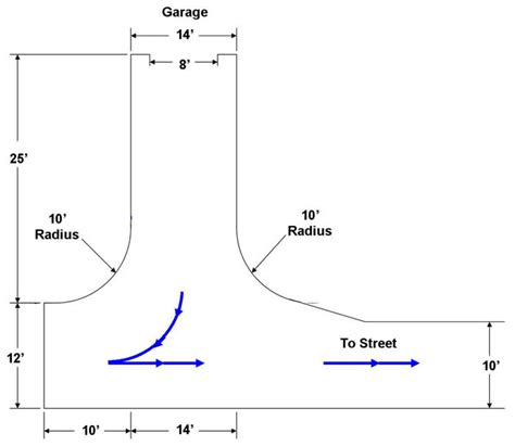 what is the standard width of a driveway side entry garage driveway dimensions pilotproject org