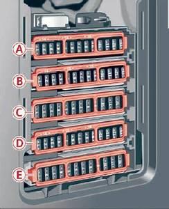 Audi A4 Engine Bay Fuse Box : audi a4 b9 2015 fuse box location and fuses list ~ A.2002-acura-tl-radio.info Haus und Dekorationen