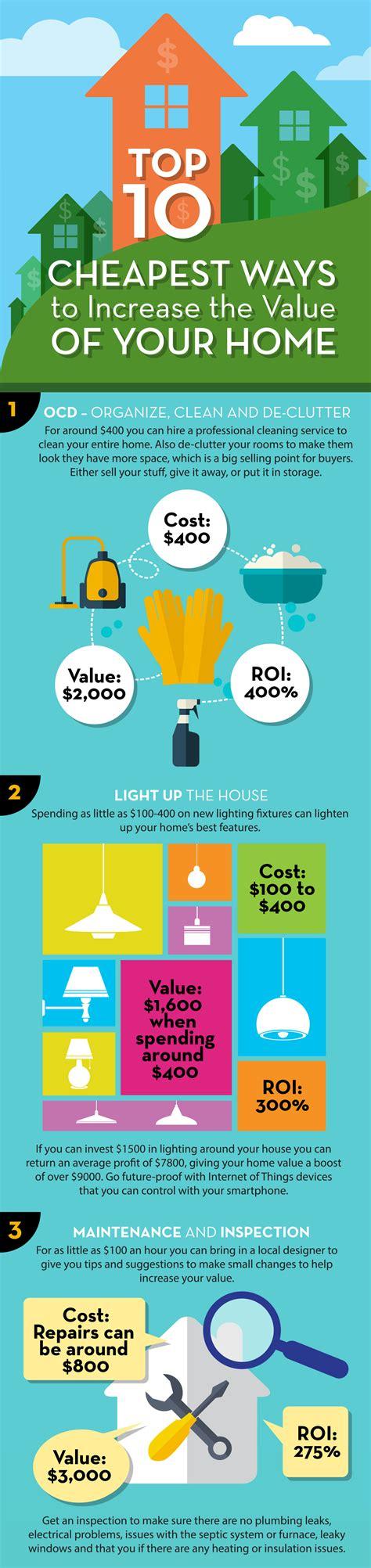 affordable ways  increase  homes