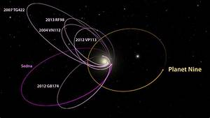 Somewhere Out There, Planet Nine - Science Friday