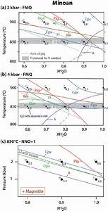 Isobaric Phase Relationships Of The Minoan Rhyodacite At