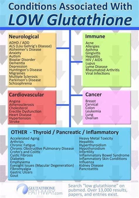 immunocal work immunocal supplies  rare