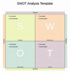 swot analysis template powerpoint lucidchart With swott analysis template