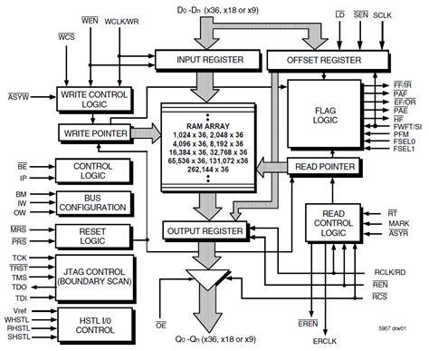 72t36125 block diagram idt