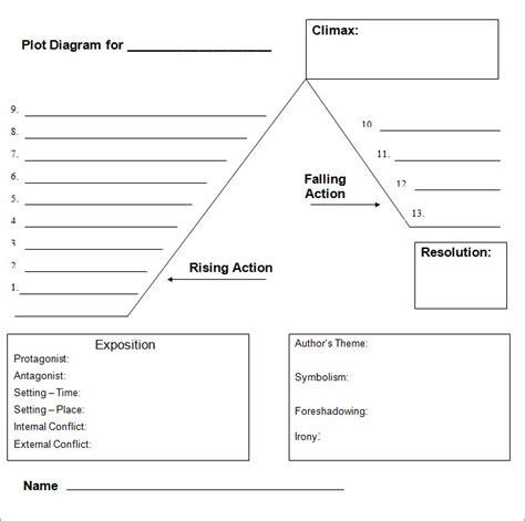 plot outline template plot diagram template free word excel documents free premium templates
