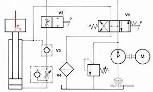 Teilströme Berechnen : hydraulische antriebe tec lehrerfreund ~ Themetempest.com Abrechnung
