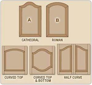 arched door templates and patterns With raised panel door templates