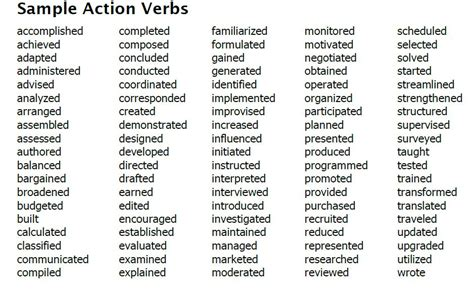 list of verbs for resume doc 600600 resume words bizdoska