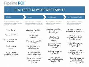 seo for real estate pros keyword research pipeline roi With seo keyword research template