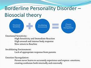fatal attraction borderline personality disorder essays