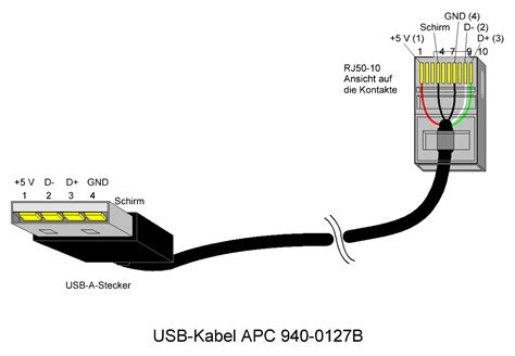 Usb Cable Wiring Diagram by Apc Ups Cable Usb To Rj45 Diy Cables In 2019