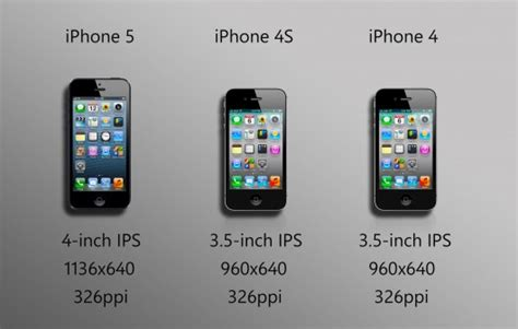 iphone 4 screen size iphone 5 iphone 4s iphone 4 comparisons iphone 5 vs