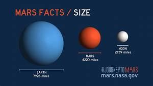 Mars Facts | Mars Exploration Program