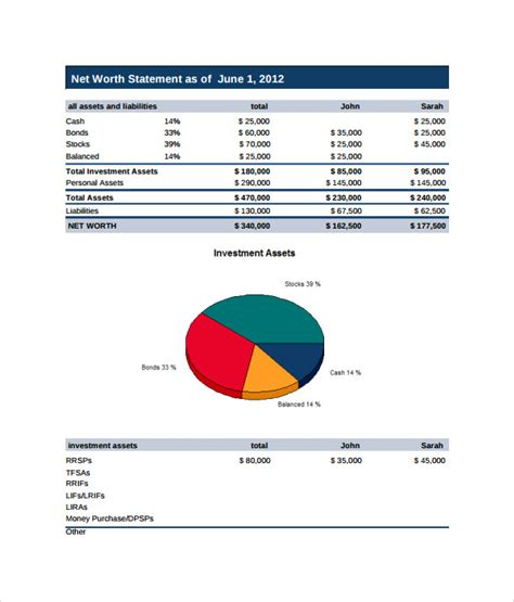 sample financial plan templates  ms word