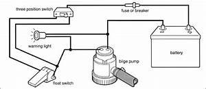 Rule Automatic Bilge Pump Wiring Diagram