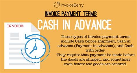 net    invoice payment terms invoiceberry blog