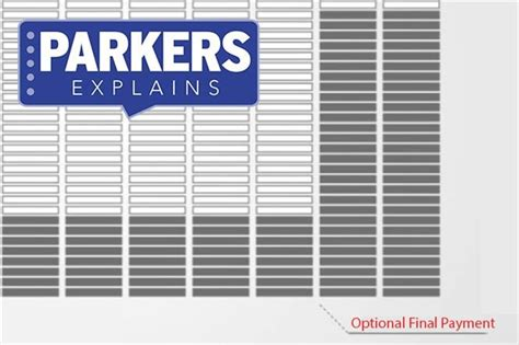 They pay fair market value of $8,500 but you owe $10,000. Car finance: what is an optional final payment?   Parkers
