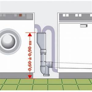 Brancher Un Lave Vaisselle : l 39 eau dans la maison ~ Melissatoandfro.com Idées de Décoration