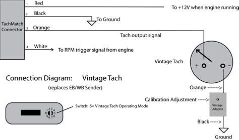 Technoversions Home Tachmatch Motormatch