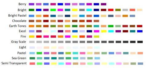 asp net ms chart for net predefined palettes color list