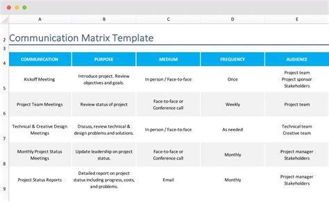 Project Communication Matrix Template Image Collections