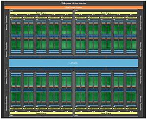 Nvidia Pascal Architecture Overview